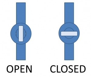 Open or closed?