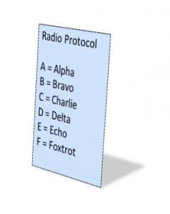 Emergency radio communications protocol