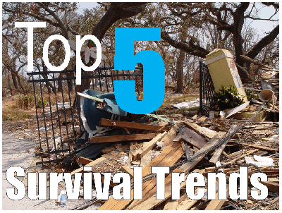 Top Survival Trends